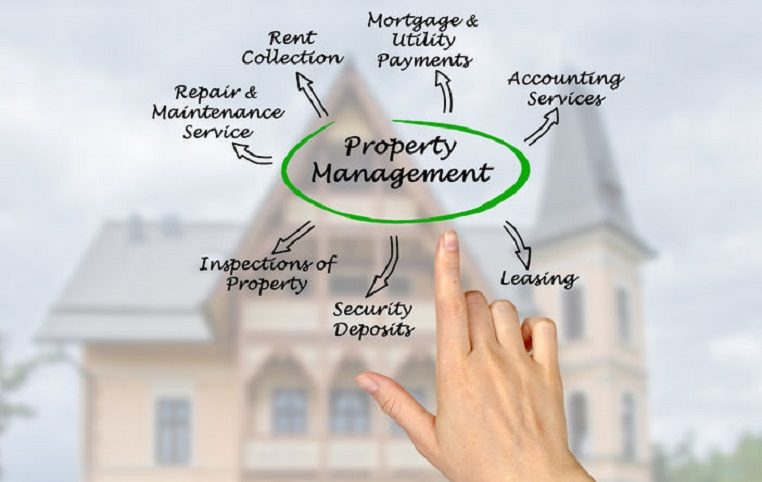 Items a property manager handle